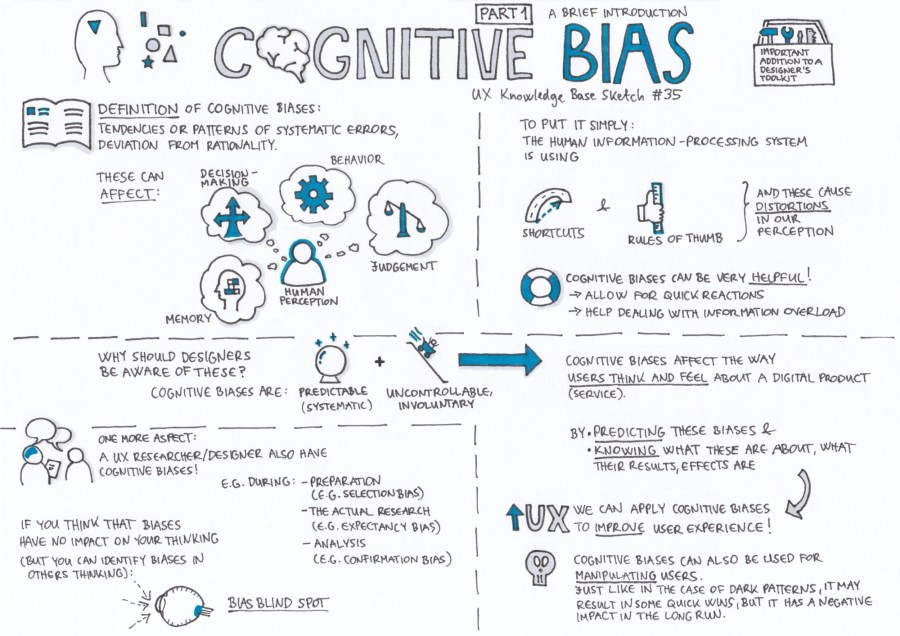 If cognitive biases in decision making are a given, how do risk managers overcome them?