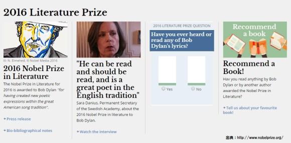 ボブ・ディランにノーベル文学賞