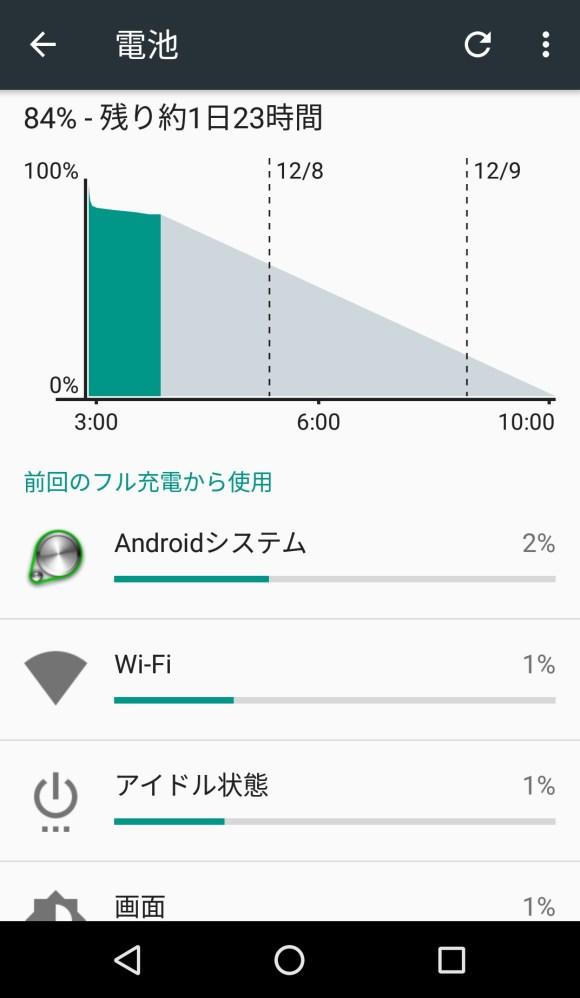 Nexus5 新バッテリー