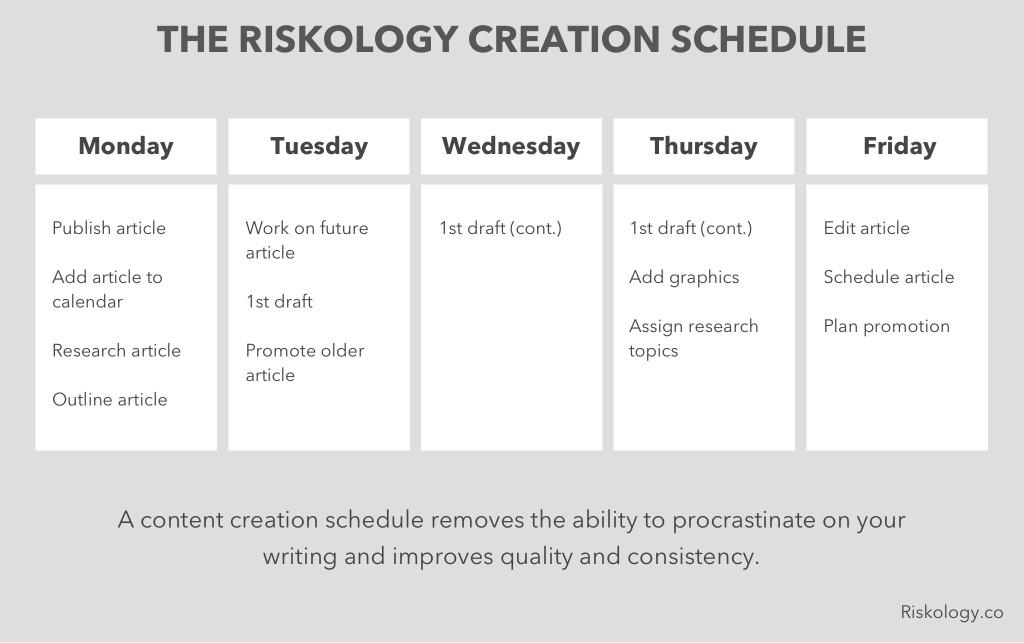 creation-schedule