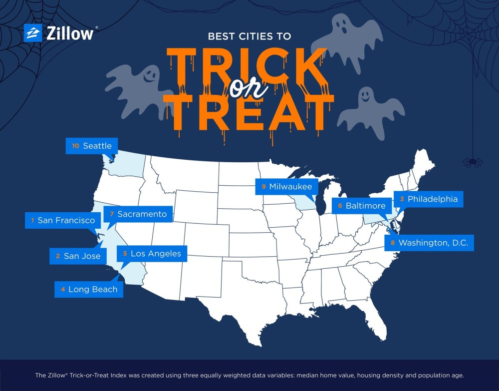 Zillow Trick-or-Treat Index 2017 (PRNewsfoto/Zillow)