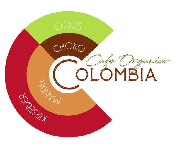 Cafe Organico Colombia [SÆSONKAFFE]