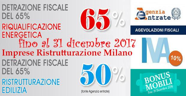 Prezzi delle Posa - Ristrutturazione MilanoRistrutturazione Milano