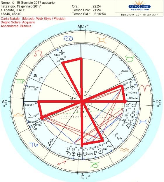 19-January-2017-Cross-temple-double-Cardinal