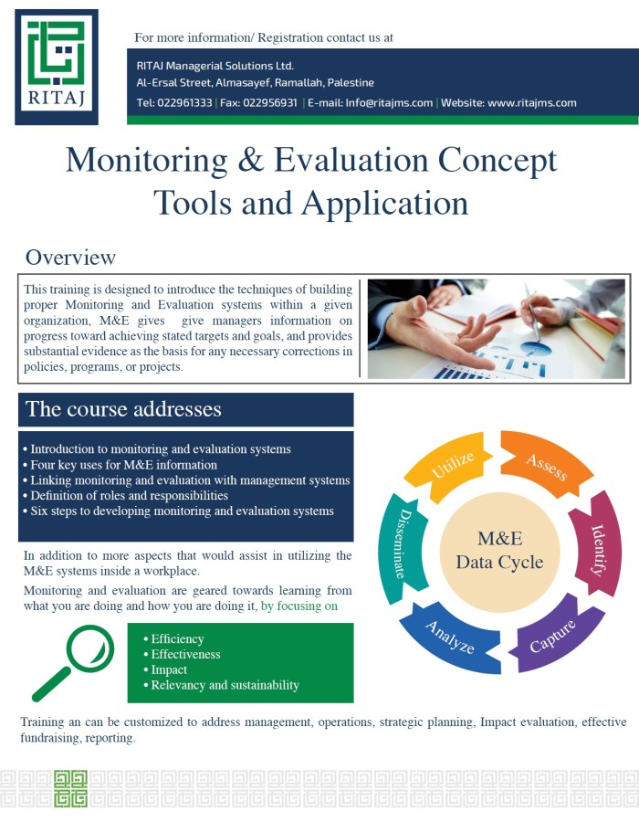 Monitoring and Evaluation - M&E 3
