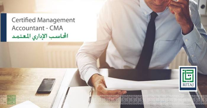 Certified Management Accountant (CMA) Part I 1