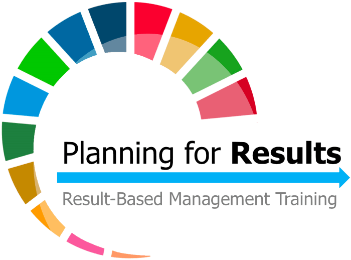 Results-Based Management (RBM) 1