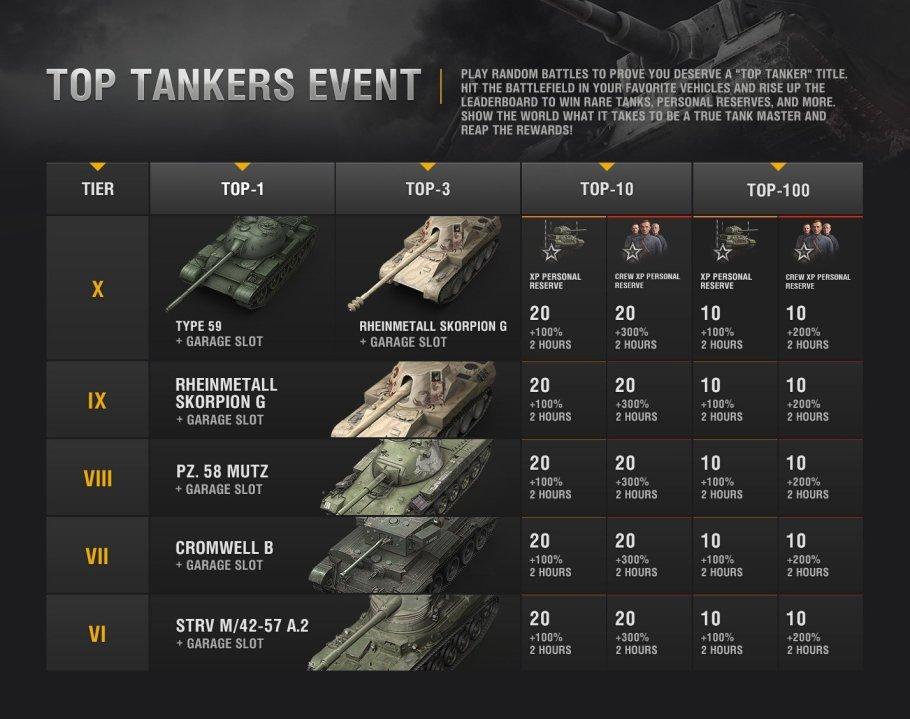 top-tankers_eu_en