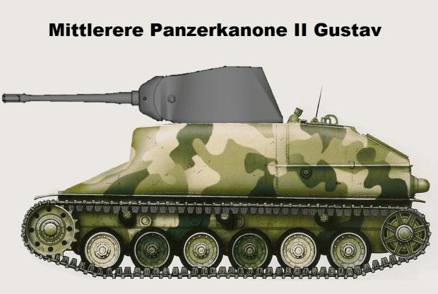 Panzerkanone II