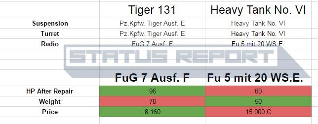 Tigerstats2 (1)