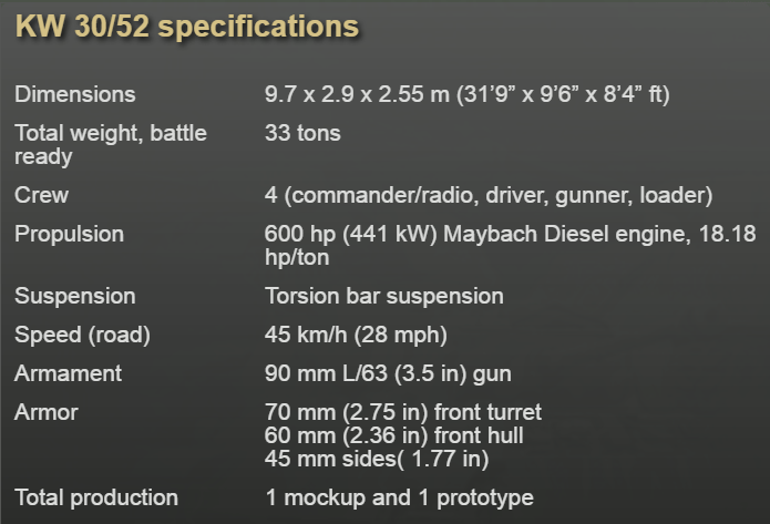 KW3052