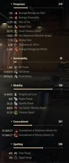T92 Garage stats