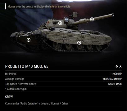 Progeto M40 Mod. 65
