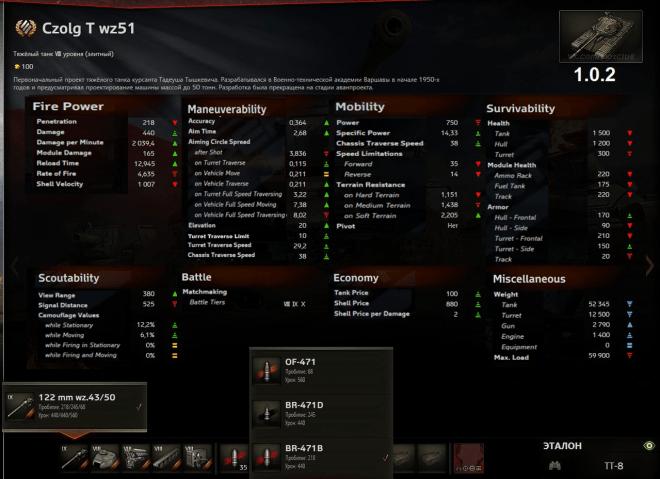 Tank 51 Stats