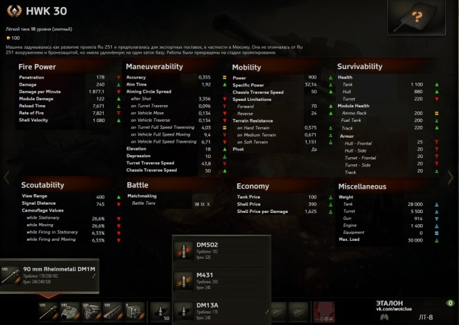 hkw30stats