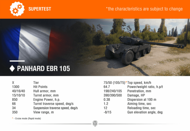 supertest-Panhard_EBR_105_EN