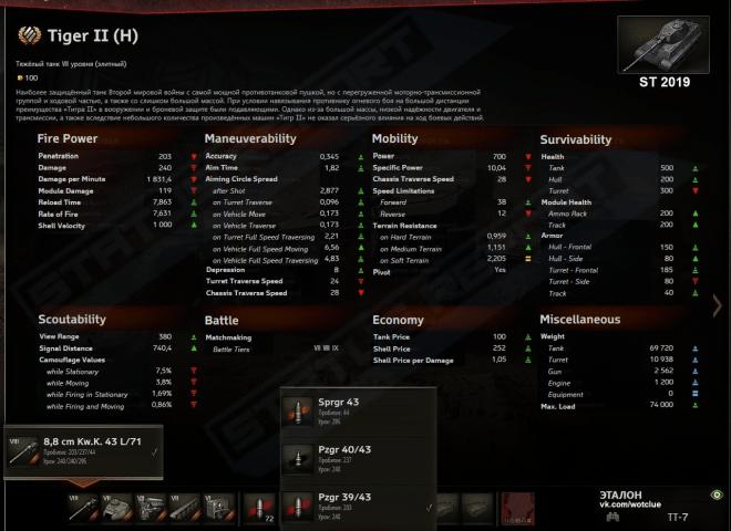 Tiger II (H)