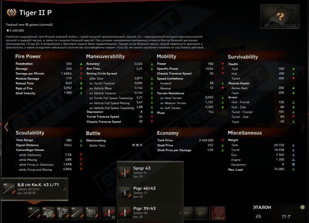 Tiger II (P)