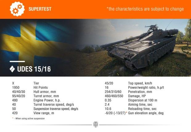 supertest-UDES_15_16_EN