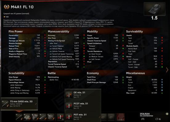 M4A1 FL 10 RSR