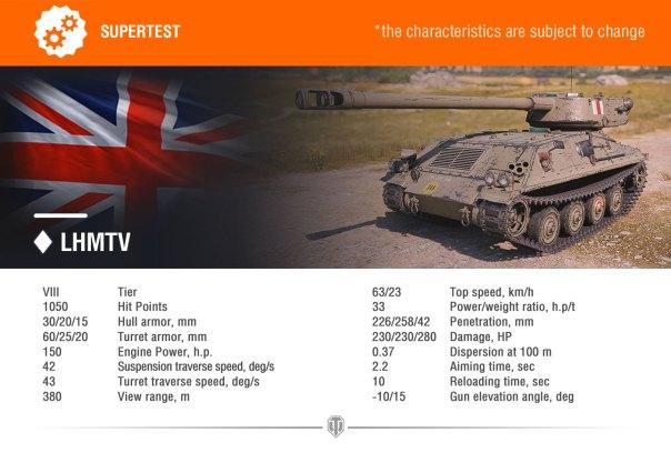 supertest-LHMTV_EN