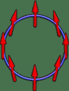 fig_circle_kappa_0_7