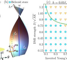 Спонтанная деформация гибкой ферромагнитной ленты, индуцированная взаимодействием Дзялошинского-Мории