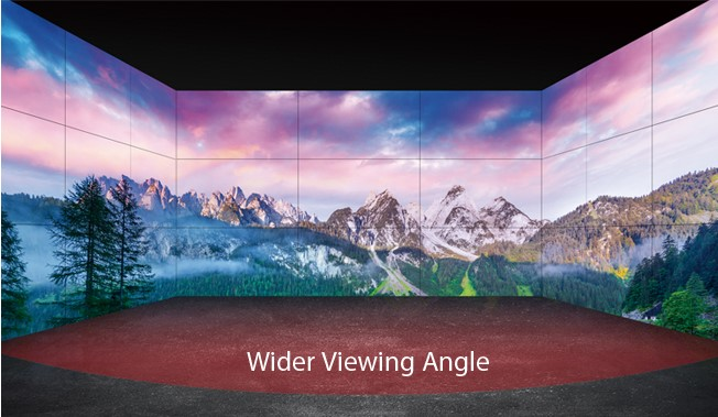 55SVH7E LG_Wider Viewing Angle