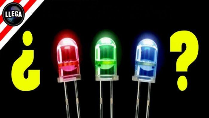 Gambar LED