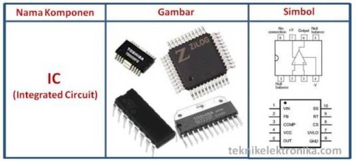 Gambar Simbol Elektronika IC