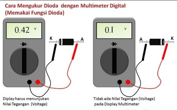 Gambar pengukuran fungsi dioda