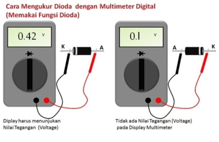 Gambar cara mengukur fungsi dioda