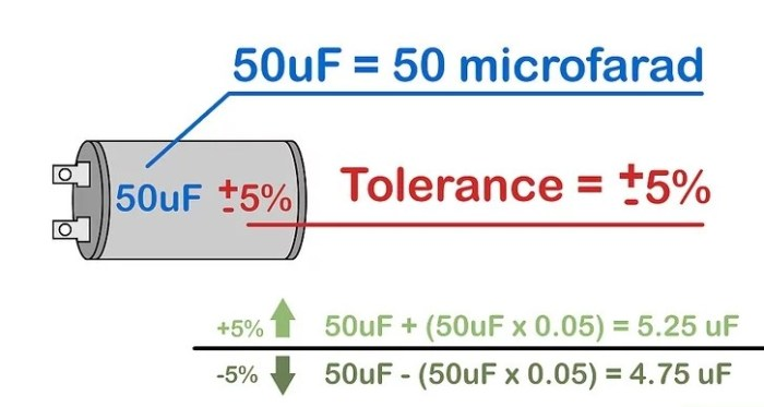 Gambar sebuah nilai toleransi kapasitor