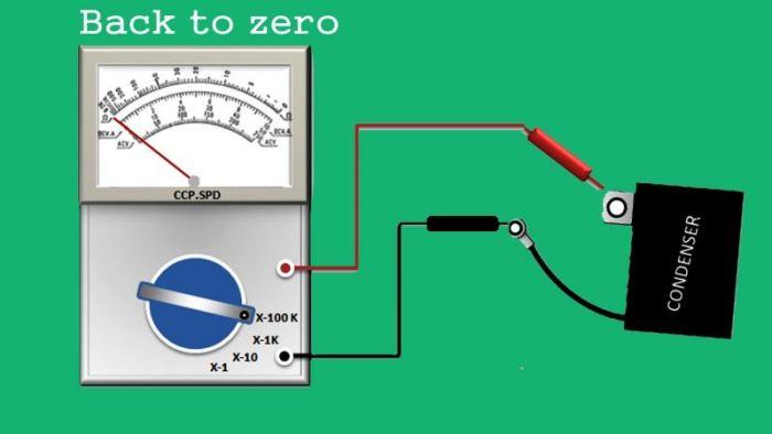 Gambar cara mengukur dengan avometer analog