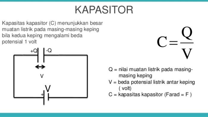 Gambar faktor kapasitansi