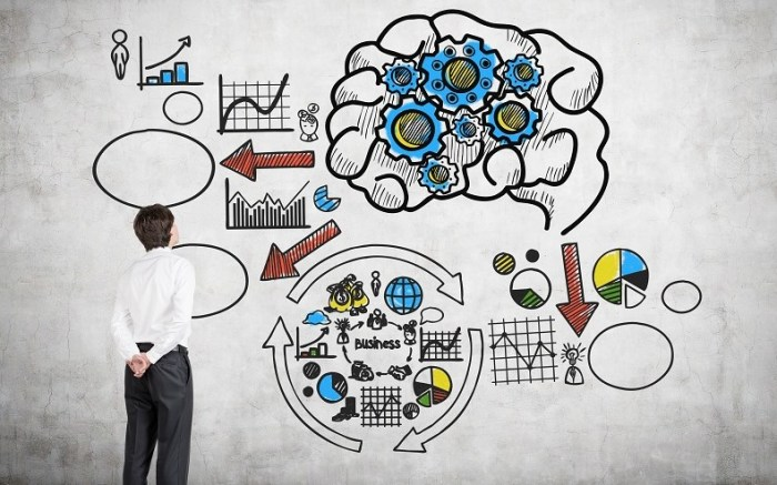 Gambar pemasaran manajemen jasa