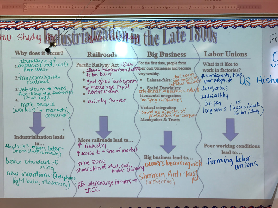 Unit 2 Gilded Age Late S