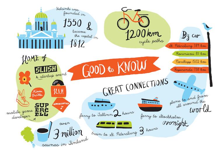 Helsinki infographic