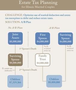 AB-Plan