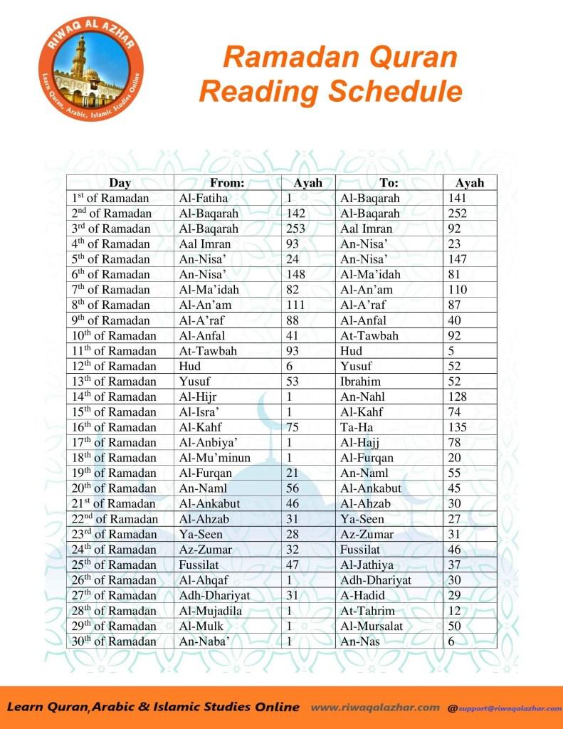 Ramadan Quran Reading Schedule