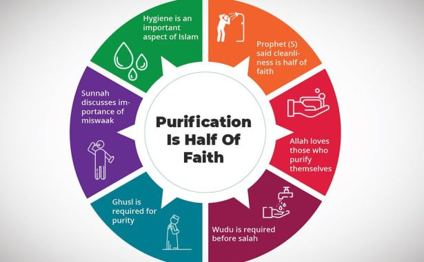 Some benefits of ritual purification in Islam