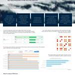 401kFiduciaryOptimizer Infographic