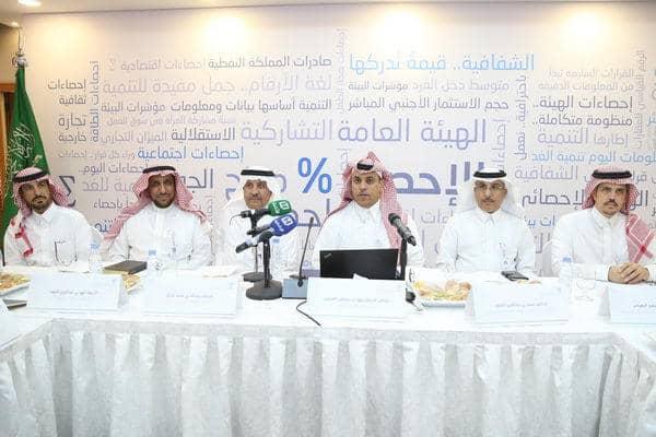 الهيئة العامة للإحصاء تطلق أكثر من 45 منتج إحصائي جديد
