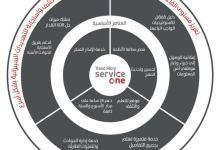 تريند مايكرو تطلق Service One لتعزيز الأمن السيبراني وتقليص الضغط على الفرق الأمنية في إقليم الشرق الأوسط وشمال إفريقيا