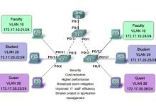 Photo of Apa itu VLAN (Virtual Local Area Network)? Pengertian dan Penjelasan VLAN