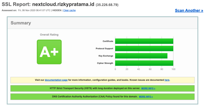 SSL Result