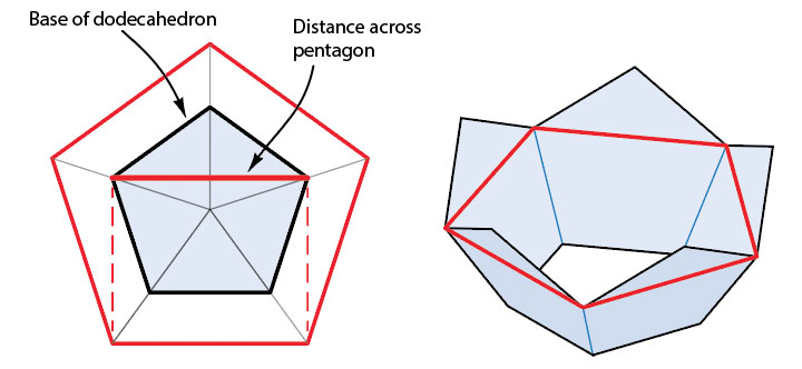 AxoTools dodecahedron geometry 1