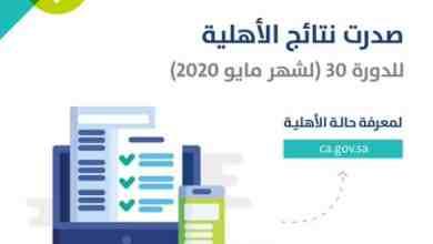 صورة رابط التحقق من استحقاق حساب المواطن لشهر مايو 2020