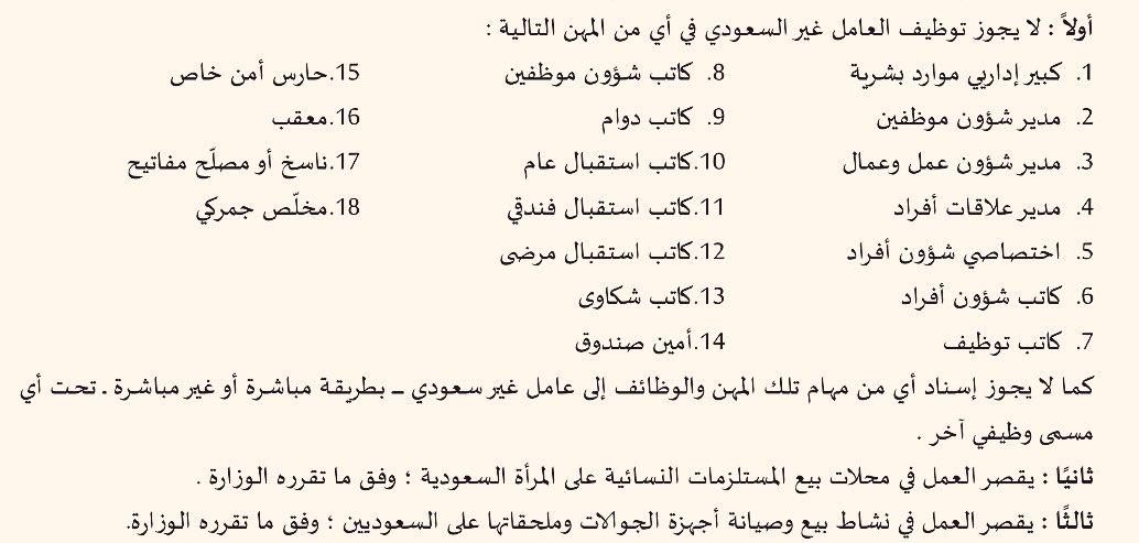 المهن المقصورة على السعوديين 1441 - 2020