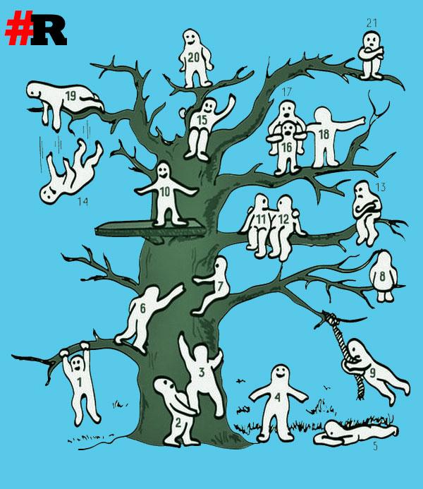 Методика дерево с человечками